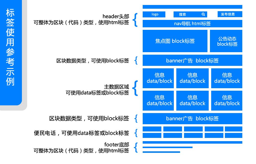 模板机制 图示6